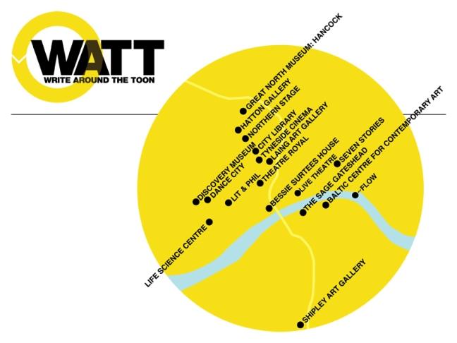 WATT logo